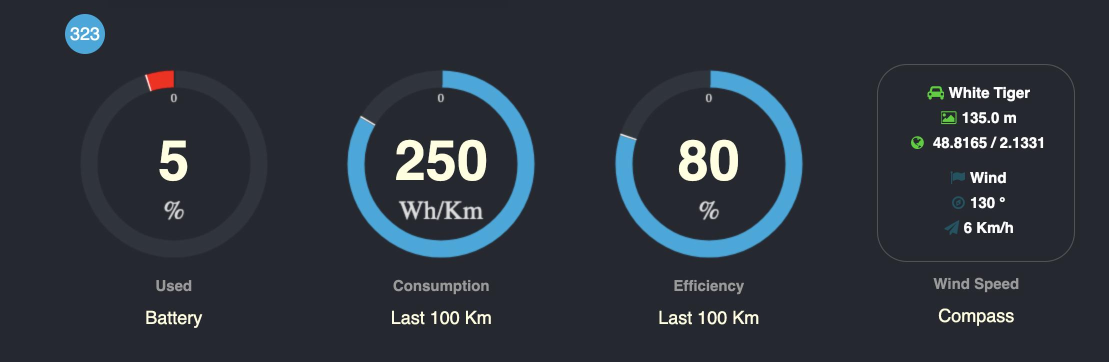 The in car App - my tesla-4u com - T4u for Tesla S/X/3